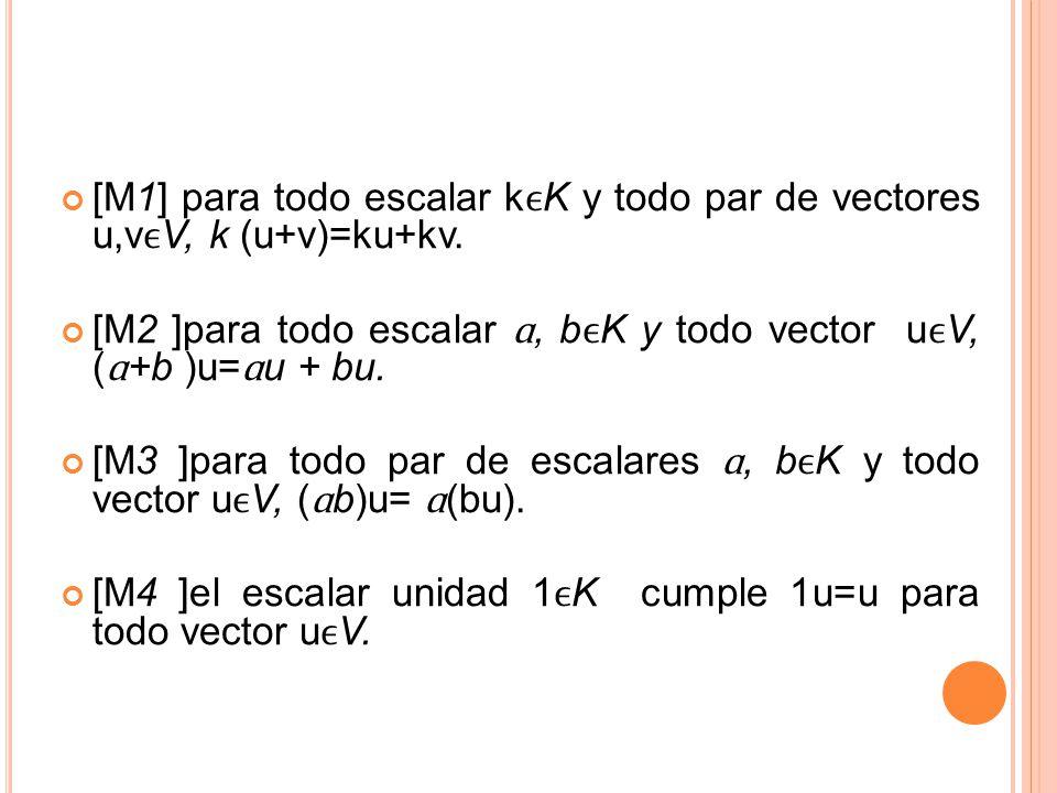 [M1] para todo escalar kϵK y todo par de vectores u,vϵV, k (u+v)=ku+kv.